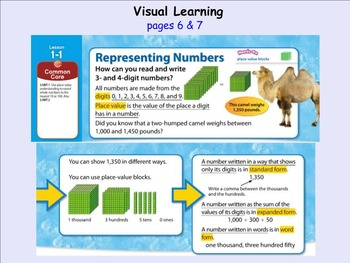 Smart Board Lessons for enVision Topic 1