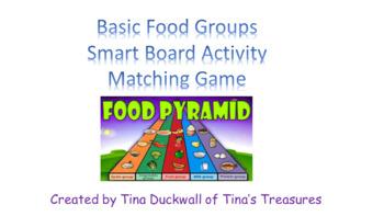 Smart Board Matching Basic Food Groups Game