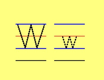 Smart Board Upper & Lowercase Handwriting Activity
