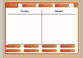 Smart Board/worksheet Biomes Bundle