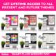 Smart Class Website Doc Lifetime License