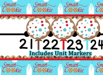 Smart Cookie Themed number line, student number lines, and unit markers