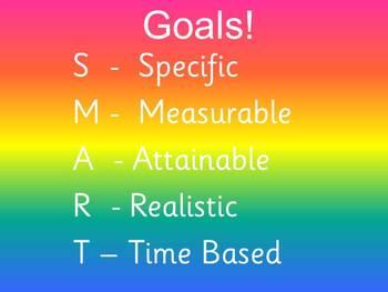 Smart Goal Setting and Classroom SWOT Analysis
