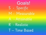 Smart Goal Setting and Classroom SWOT Analysis
