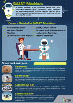 Smart Machines Poster - cool STEM poster!