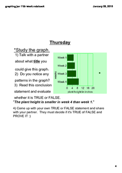 Smart Notebook Graphing Daily Problem (5 days)