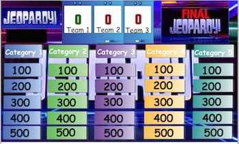 Smart Notebook Jeopardy Game Template with editable questions and categories.