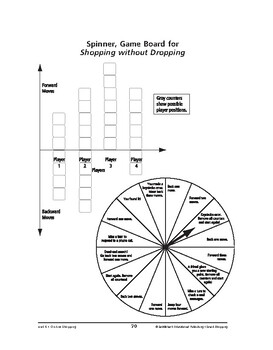 Smart Shopping Math: On-line Shopping-Shopping without Dropping
