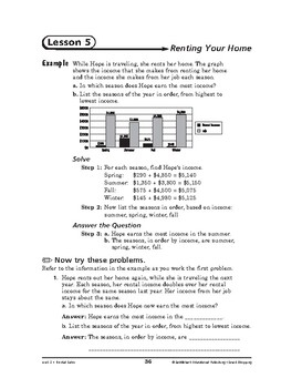 Smart Shopping Math: Rental Sales-Renting Your Home