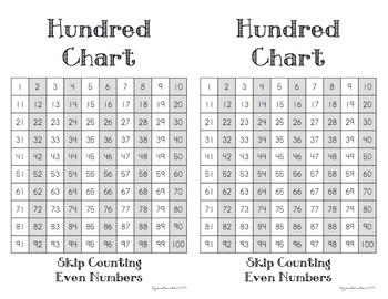 Smart Tools for Math, Grades 1-2