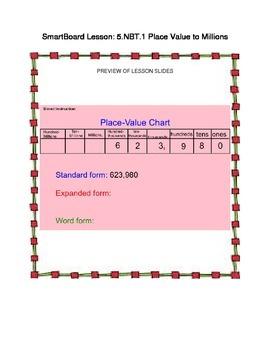 SmartBoard: 5.NBT.1 Place Value to Millions
