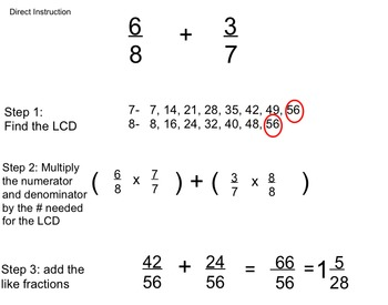 SmartBoard: Adding and Subtracting Unlike Fractions