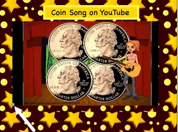 SmartBoard Coin Value and Identification - Money