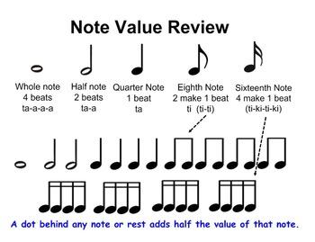 SmartBoard Creating Rhythms