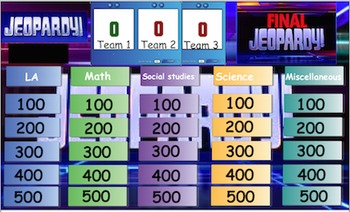 SmartBoard Jeopardy Game with questions