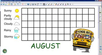 SmartBoard Morning meeting - calendar, counting days, weather tally, skip count