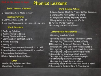 Smartboard Phonics Fountas and Pinnell Lessons Smart Board Phonics