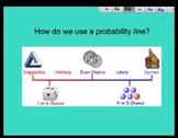 SmartBoard - Probability Line
