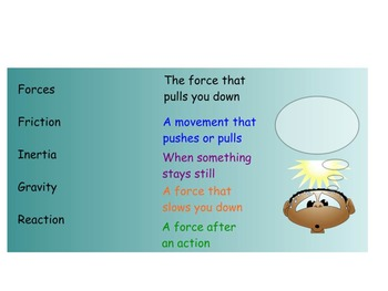 Science SmartBoard - Force and Motion