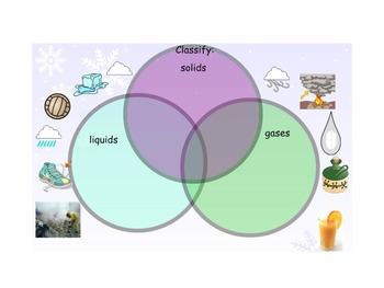 Science SmartBoard - Solids, Liquids, Gases