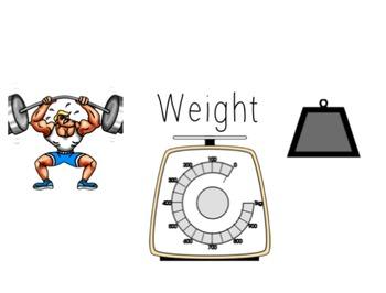 SmartBoard- Weight