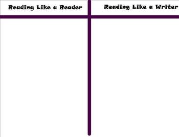 SmartBoard: Writing: Reading Like a Writer: Smartboard