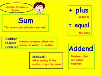 Smartboard: Addition/Adding Zero