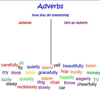 Smartboard Adverb Sort