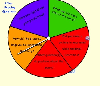 Smartboard:  Before, During and After Reading Questions Spinner