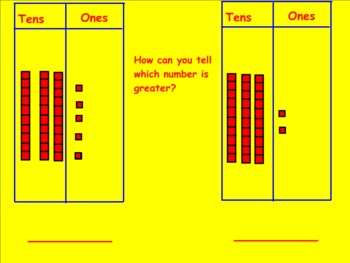 Smartboard: Comparing Numbers Greater Than and Place Value