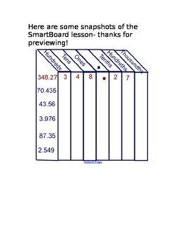 Smartboard: Comparing and Ordering Decimals