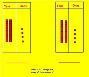 Smartboard: Comparision Symbols Equal, Greater and Less than