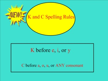 (Smartboard) First Grade Saxon Phonics Lesson 23: Spelling with K and C