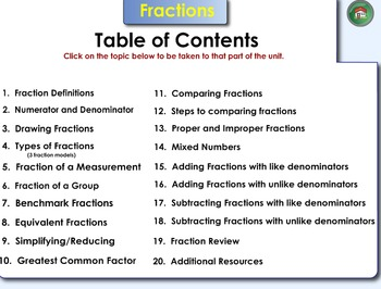 Smartboard Fractions Intro/Review Lessons, 118 Slides! Great Test Prep Review