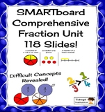 Smartboard Fractions Intro/Review Lessons, 118 Slides! Gre