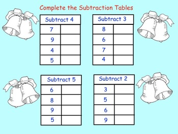 Smartboard:  Grade One Christmas Math (Addition/Subtraction)
