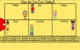 Smartboard: How Are You Feeling?