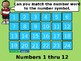 Smartboard Interactive Number Concentration
