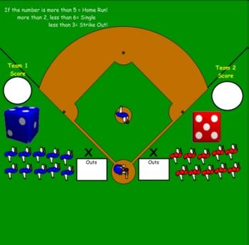 Smartboard Lesson- Baseball More or Less