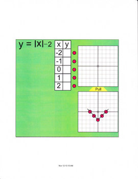 Smartboard Lesson for Absolute Value Equations