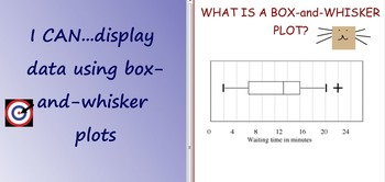 Smartboard Lesson: Box and Whisker Plot Creation