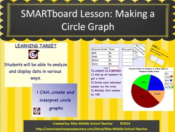 Smartboard Lesson: Circle Graph Creation