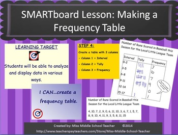 Smartboard Lesson: Frequency Table Creation
