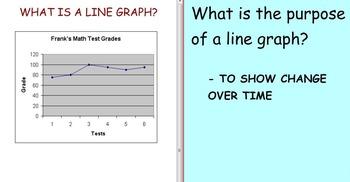 Smartboard Lesson: Line Graph Creation