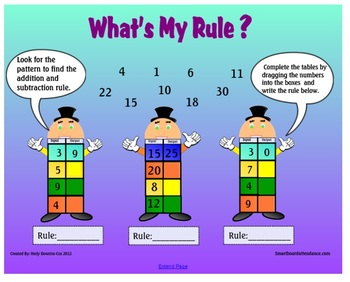 Smartboard Lesson/Activity What's My Rule Grades 2-3