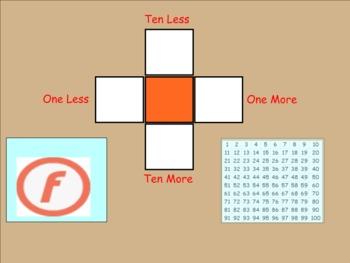 Smartboard November Calendar Math Activities