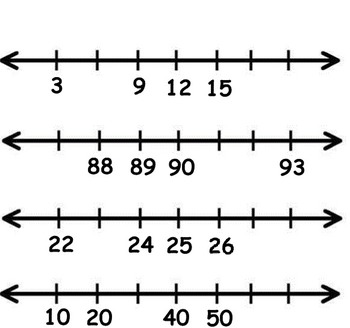 Smartboard: Number Line Missing Numbers