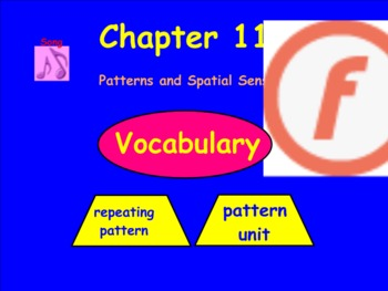 Patterns and Shape Review for Smartboard