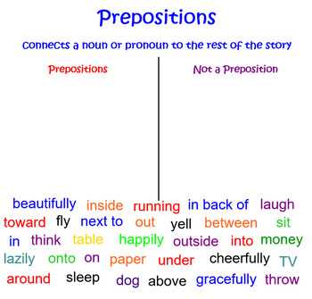 Smartboard Preposition Sort