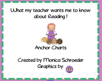 Smartboard Reading Anchor Charts